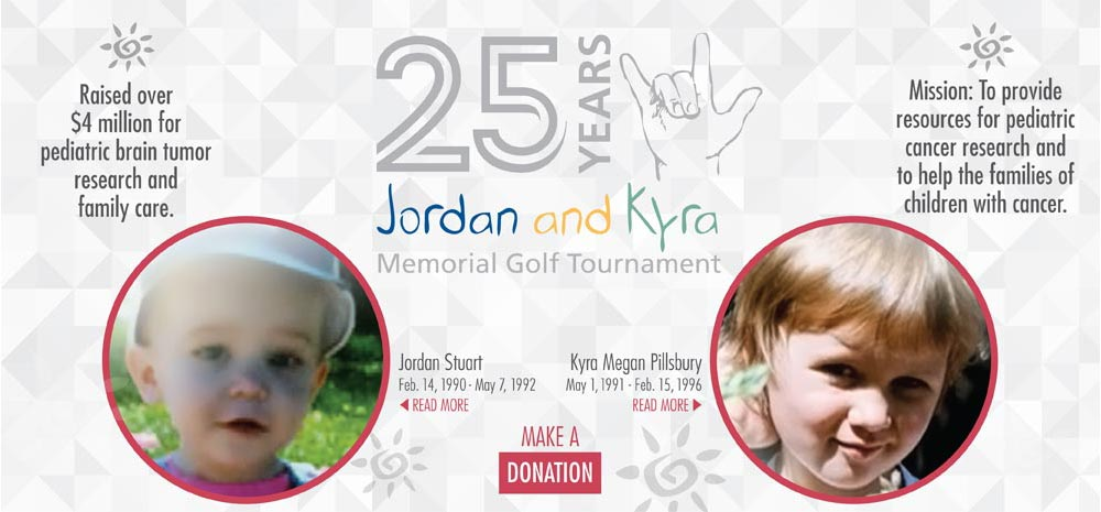 Jordan and Kyra Memorial Foundation News